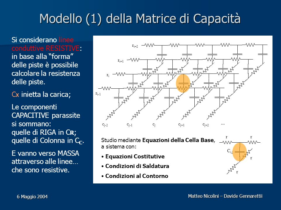 Modello (1) della Matrice di Capacità