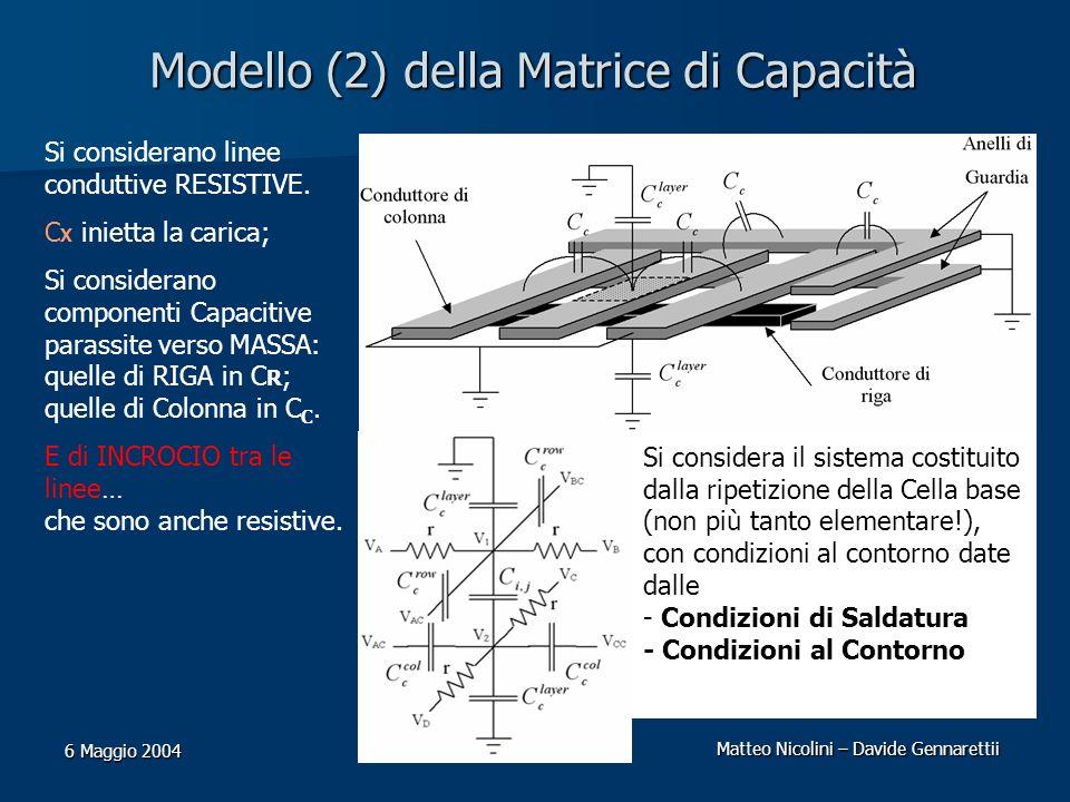 Modello (2) della Matrice di Capacità
