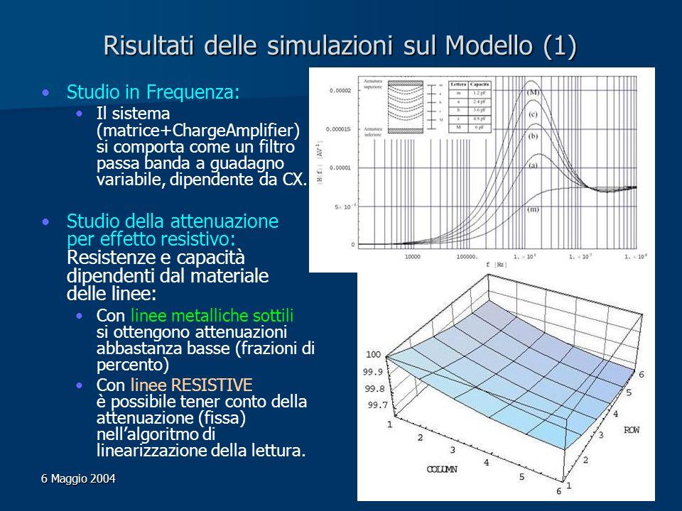 Risultati delle simulazioni sul Modello (1)