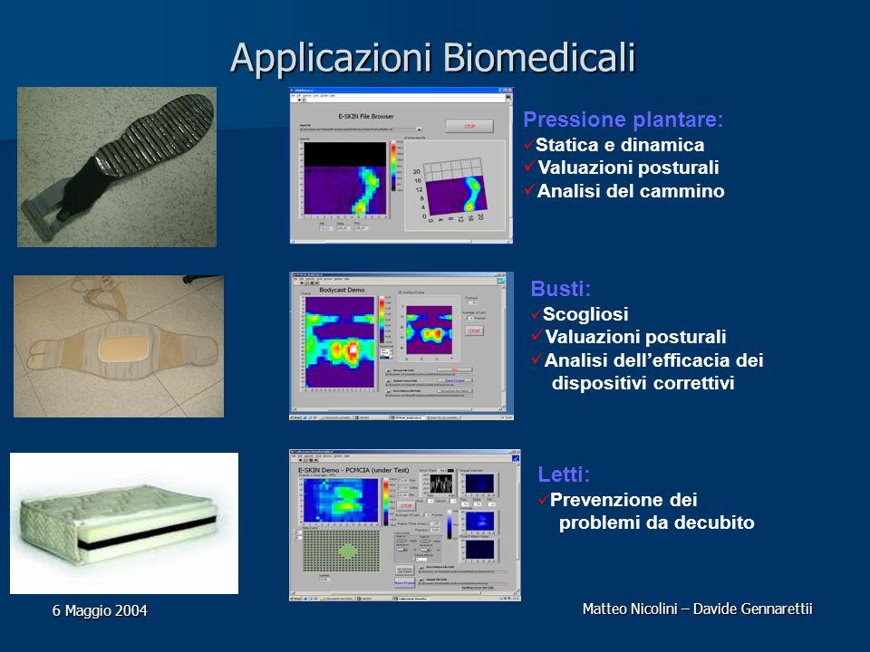 Applicazioni Biomedicali