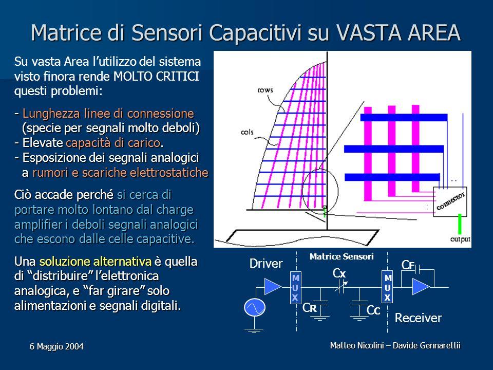Matrice di Sensori Capacitivi su VASTA AREA