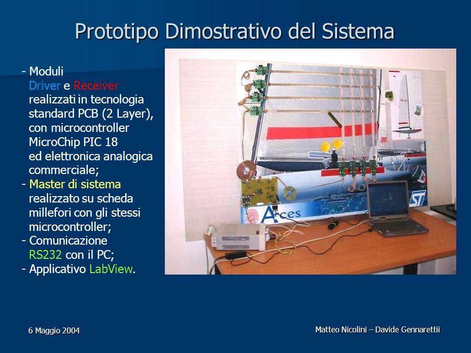 Prototipo Dimostrativo del Sistema