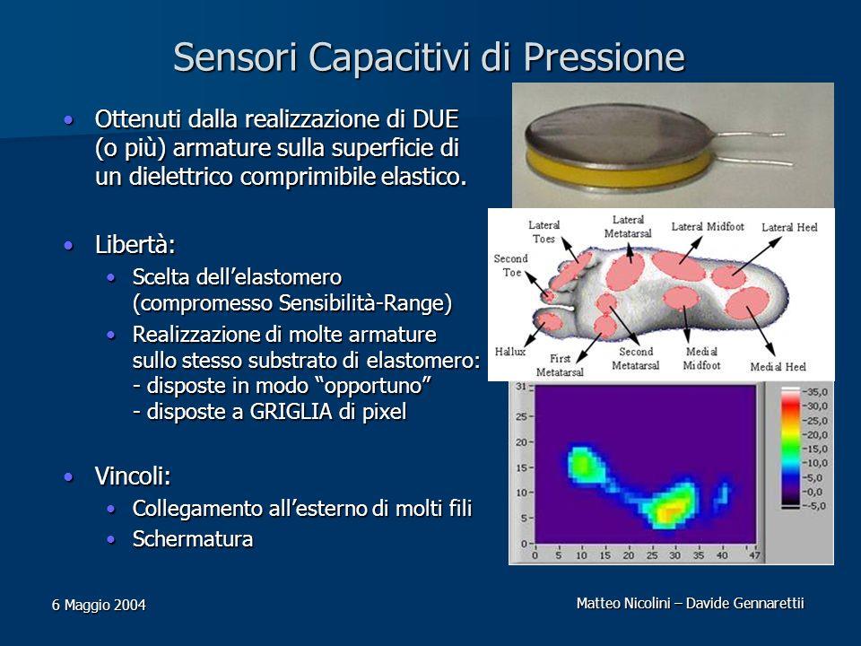 Sensori Capacitivi di Pressione