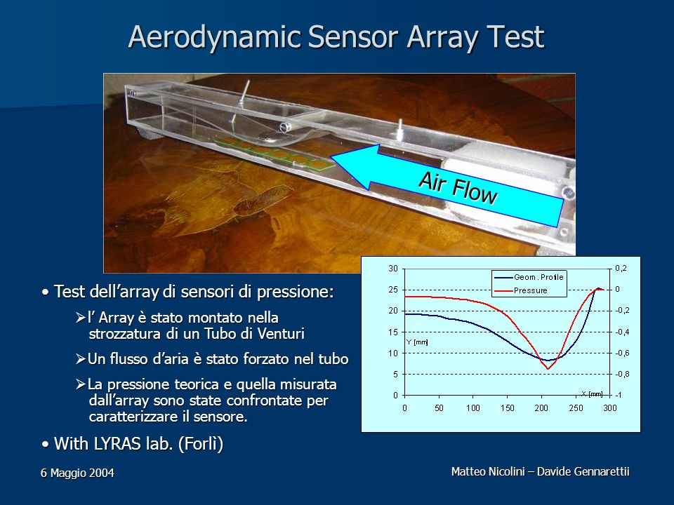 Aerodynamic Sensor Array Test