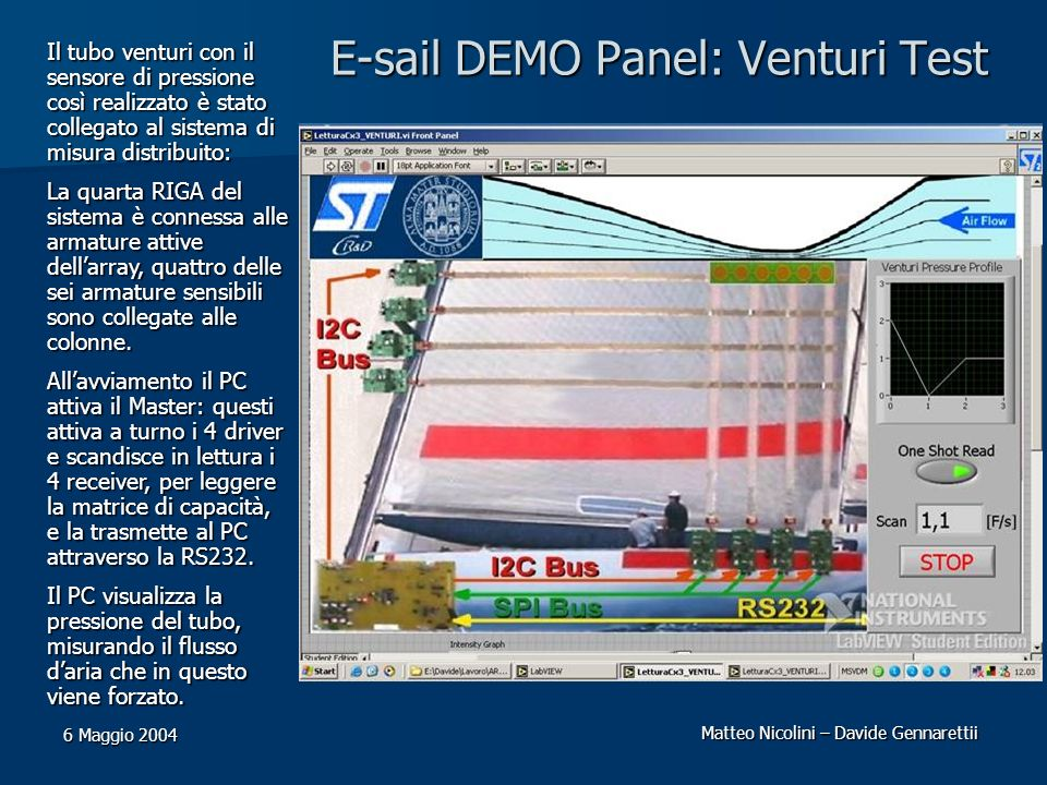 E-sail DEMO Panel: Venturi Test
