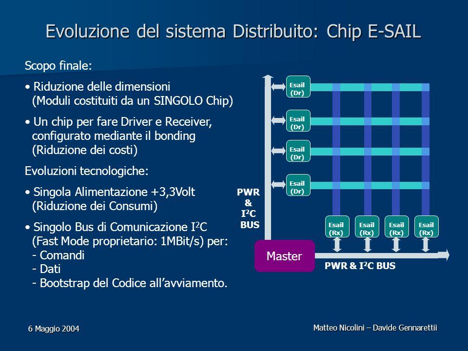 Evoluzione del sistema Distribuito: Chip E-SAIL