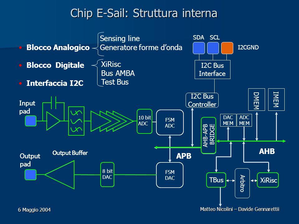 Chip E-Sail: Struttura interna