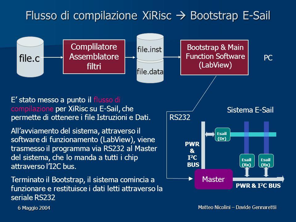 Flusso di compilazione XiRisc  Bootstrap E-Sail