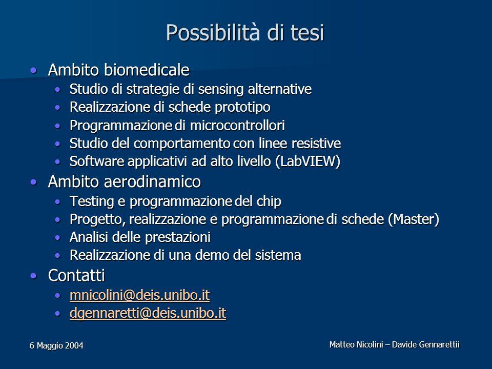 Possibilità di tesi Ambito biomedicale Ambito aerodinamico Contatti