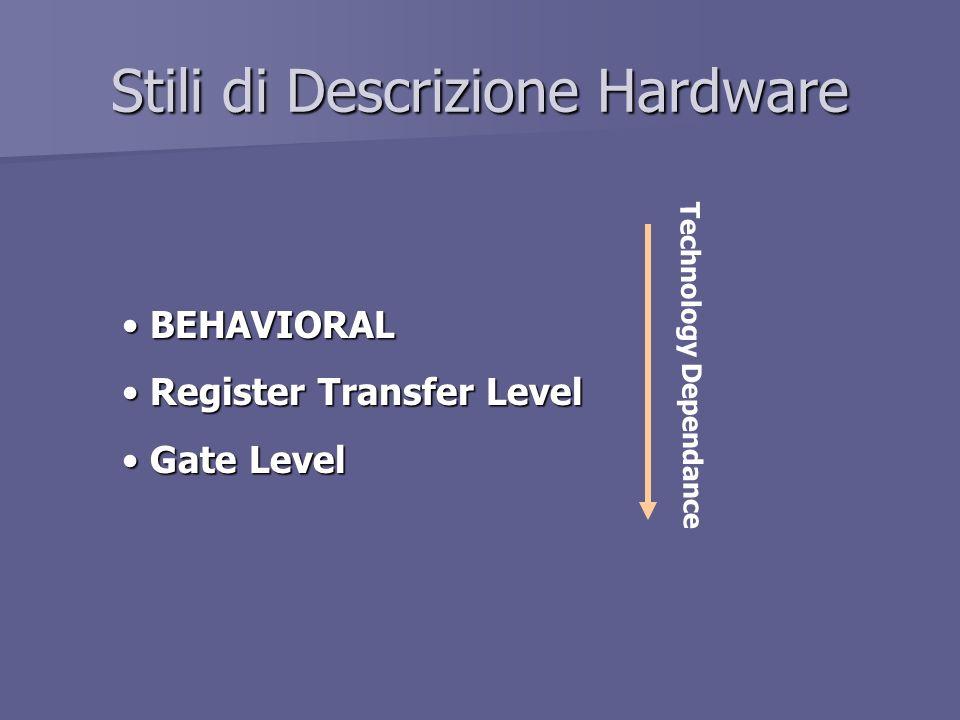 Stili di Descrizione Hardware