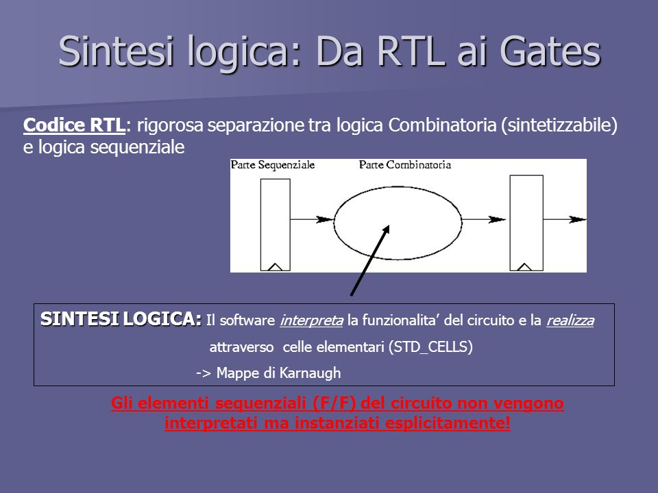 Sintesi logica: Da RTL ai Gates