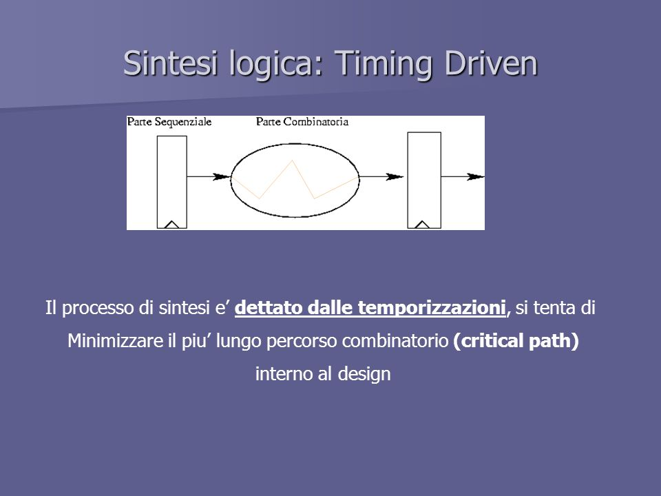 Sintesi logica: Timing Driven