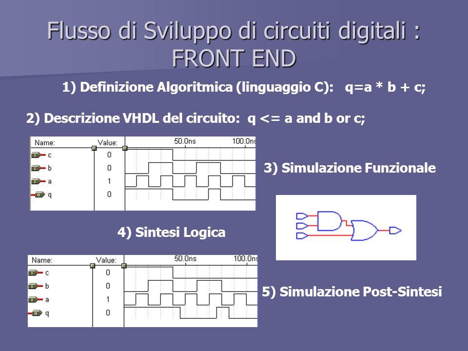 Flusso di Sviluppo di circuiti digitali : FRONT END
