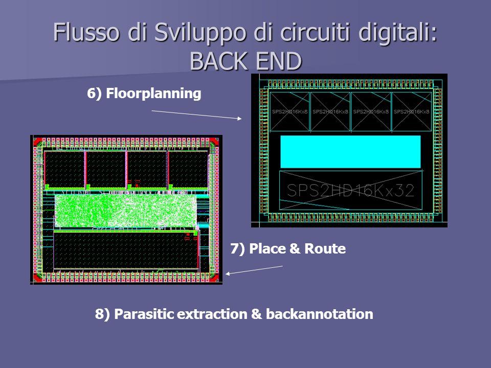 Flusso di Sviluppo di circuiti digitali: BACK END