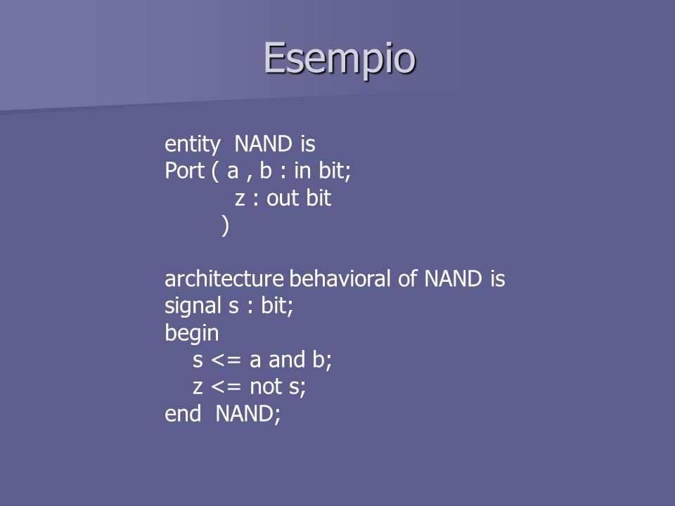 Esempio entity NAND is Port ( a , b : in bit; z : out bit )