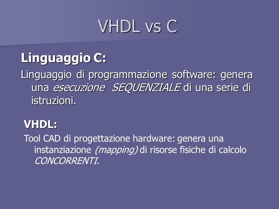 VHDL vs C Linguaggio C: Linguaggio di programmazione software: genera una esecuzione SEQUENZIALE di una serie di istruzioni.