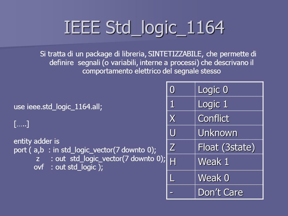 IEEE Std_logic_1164 Logic 0 1 Logic 1 X Conflict U Unknown Z