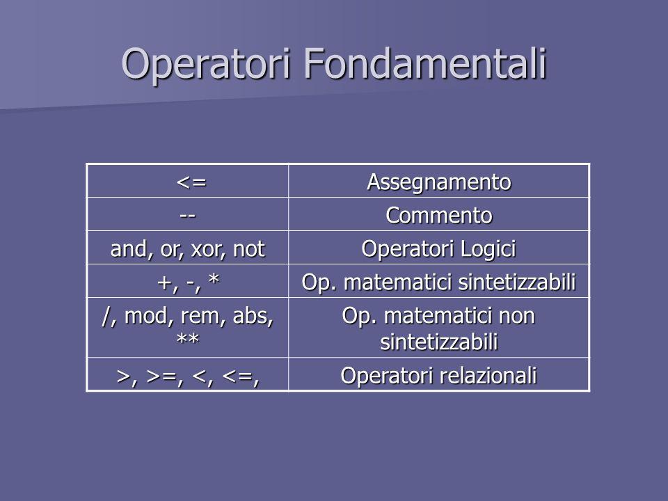 Operatori Fondamentali