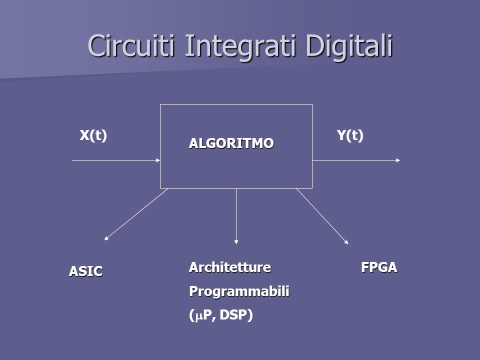 Circuiti Integrati Digitali