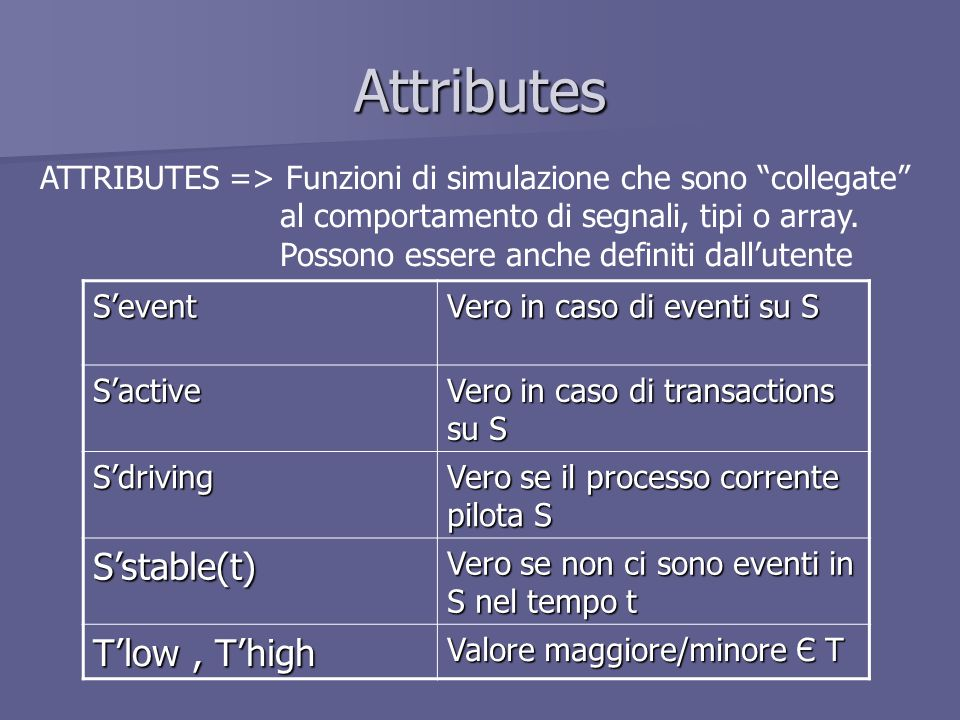 Attributes S'stable(t) T'low , T'high