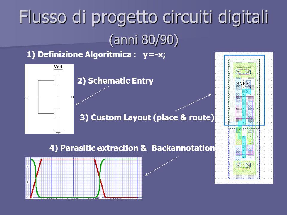 Flusso di progetto circuiti digitali (anni 80/90)