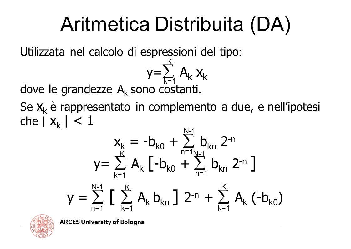 Aritmetica Distribuita (DA)