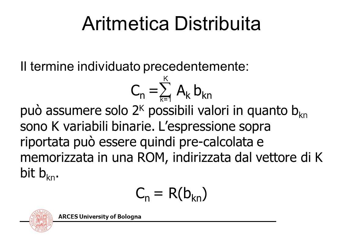 Aritmetica Distribuita