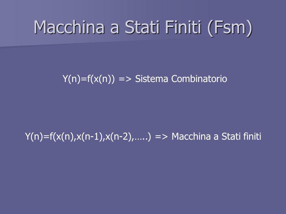 Macchina a Stati Finiti (Fsm)