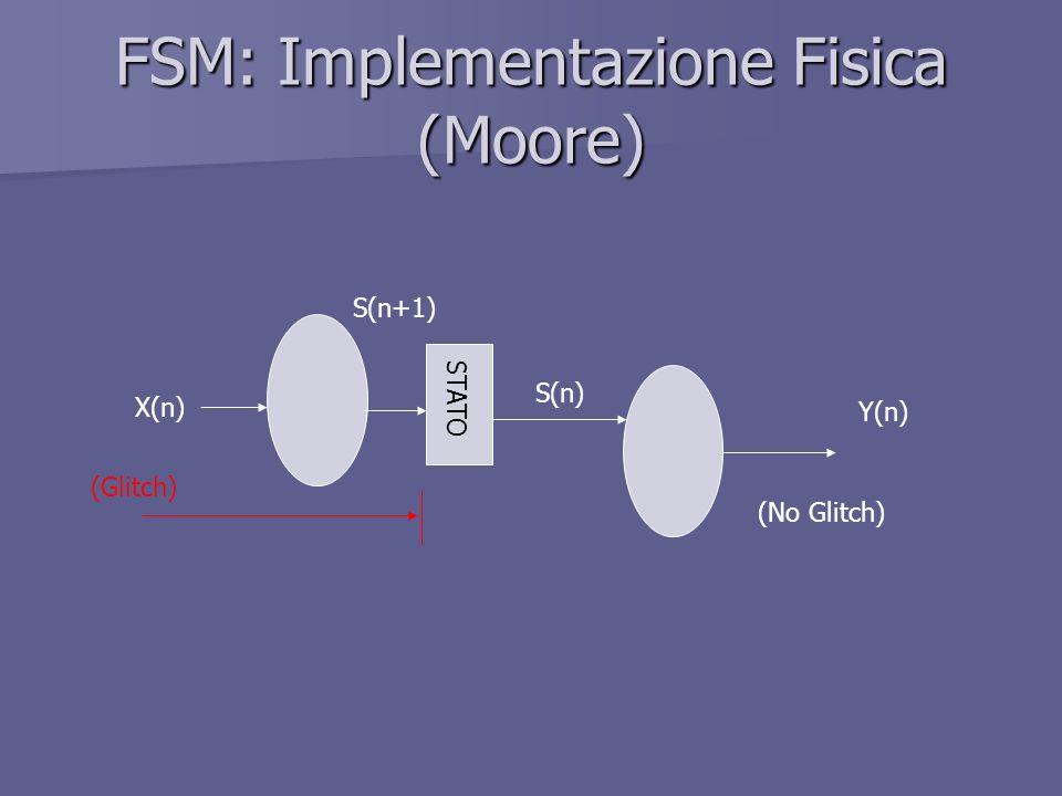 FSM: Implementazione Fisica (Moore)