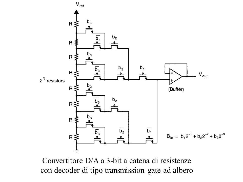 Convertitore D/A a 3-bit a catena di resistenze con decoder di tipo transmission gate ad albero