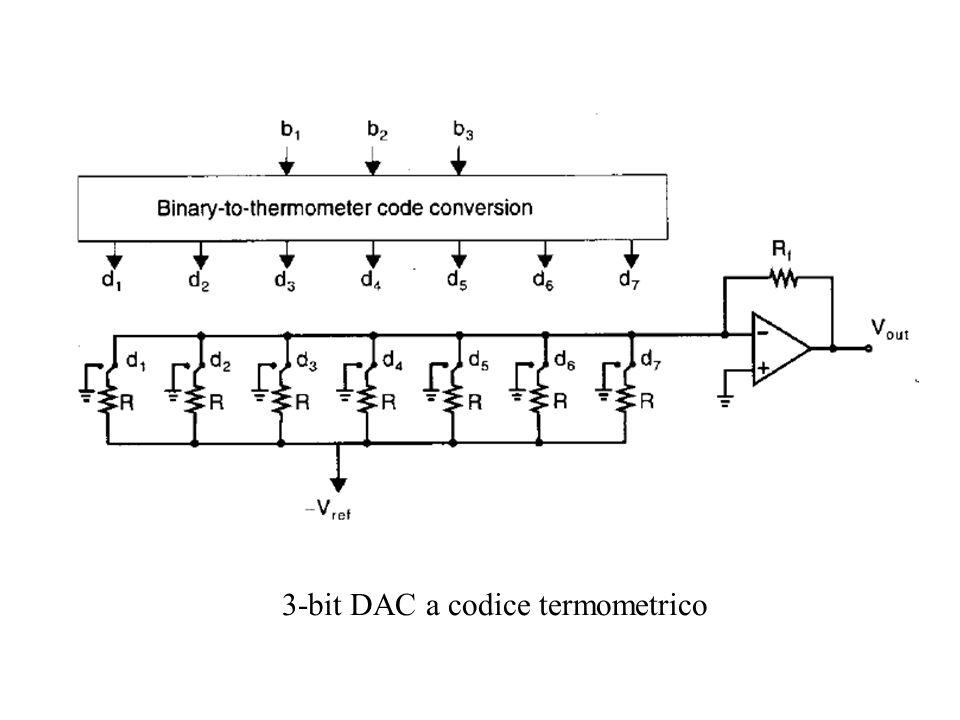 3-bit DAC a codice termometrico