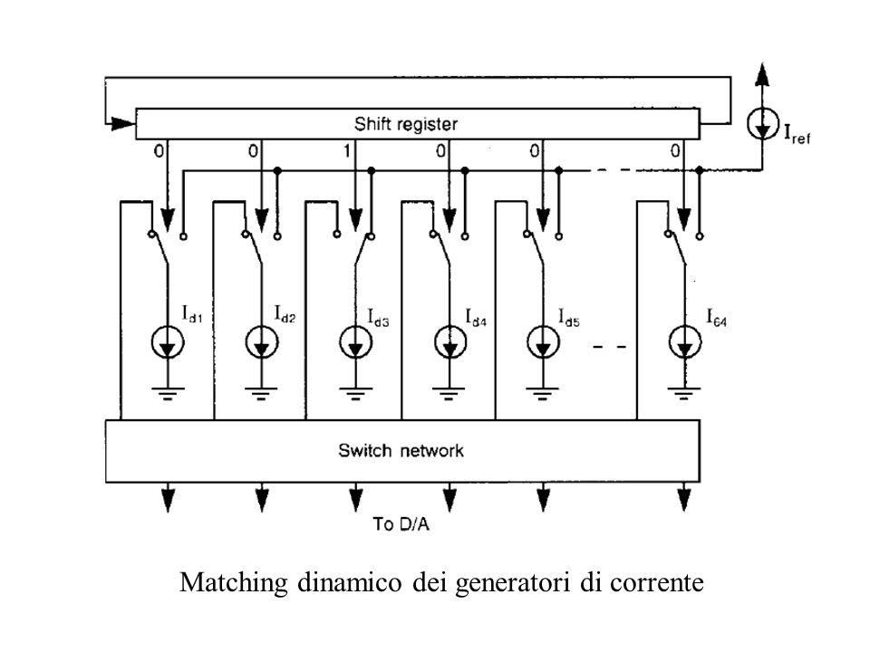 Matching dinamico dei generatori di corrente