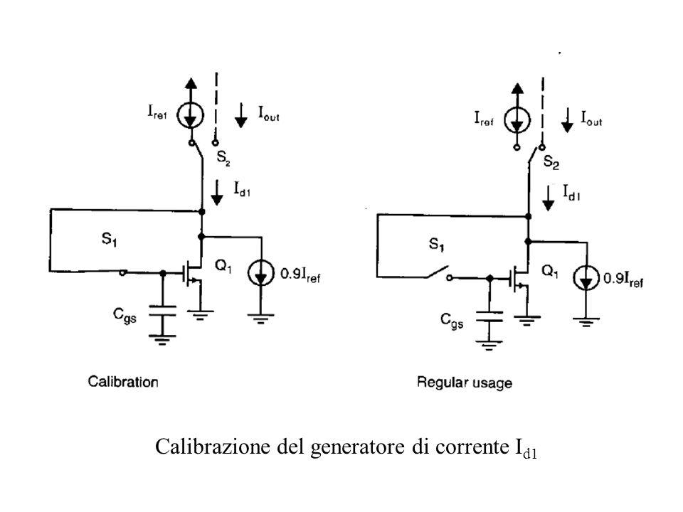 Calibrazione del generatore di corrente Id1