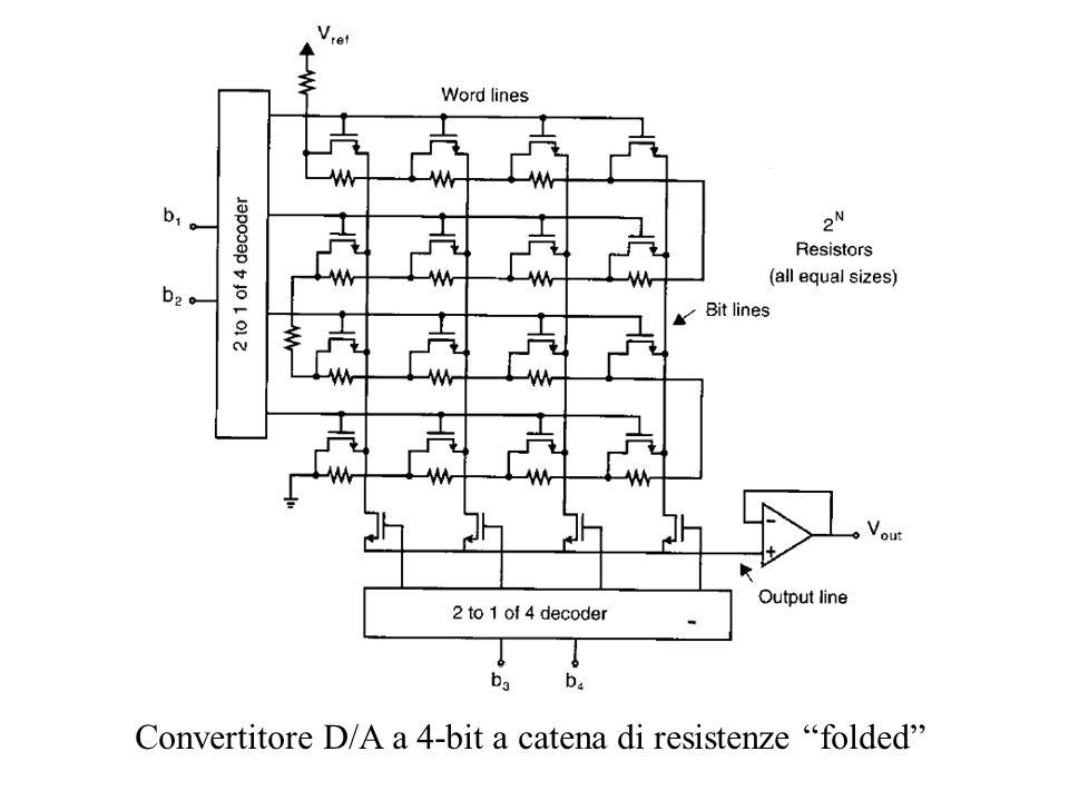 Convertitore D/A a 4-bit a catena di resistenze folded