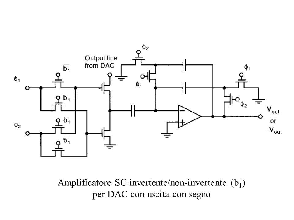 Amplificatore SC invertente/non-invertente (b1) per DAC con uscita con segno