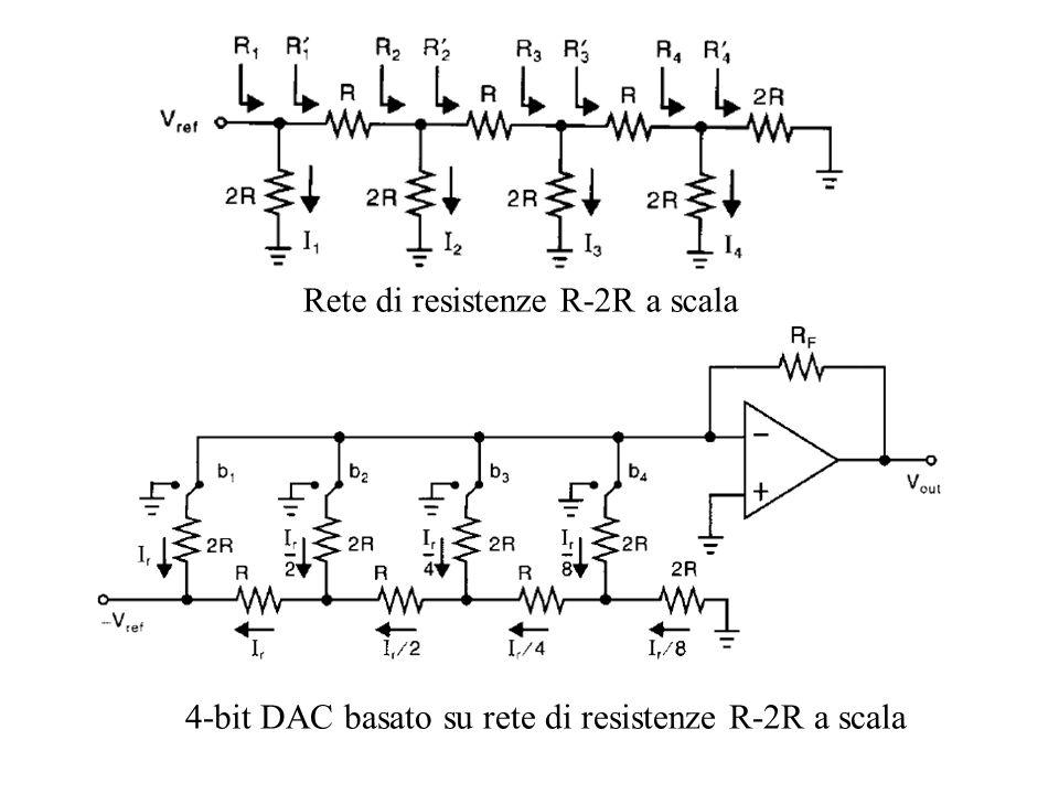 Rete di resistenze R-2R a scala