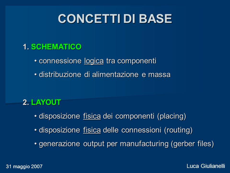 CONCETTI DI BASE 1. SCHEMATICO connessione logica tra componenti