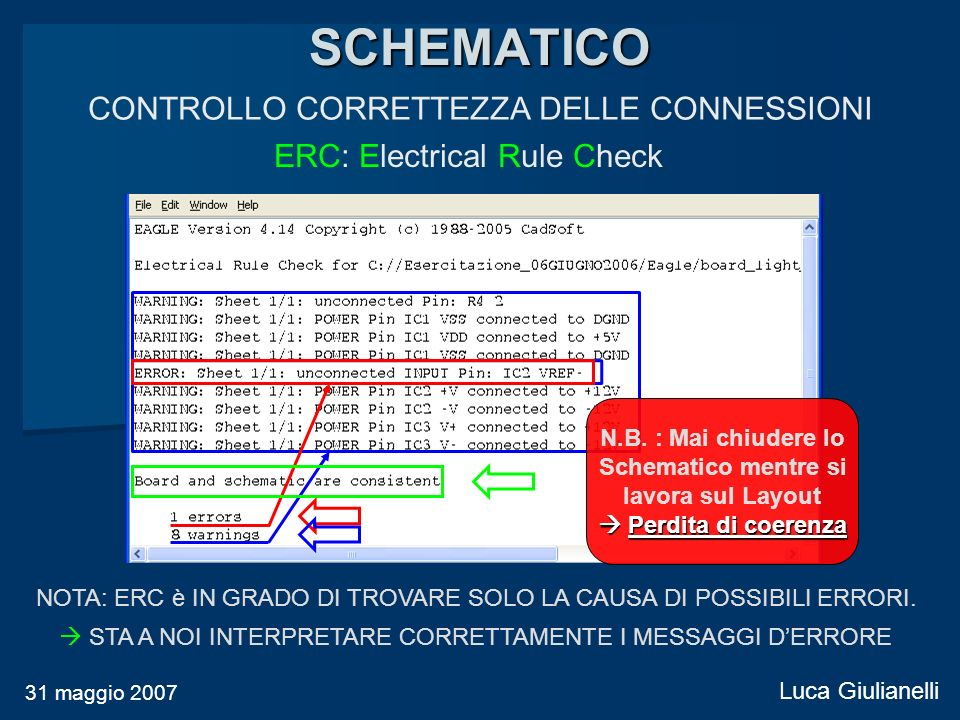 CONTROLLO CORRETTEZZA DELLE CONNESSIONI