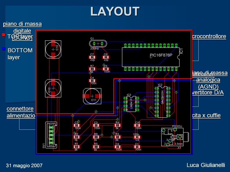 LAYOUT piano di massa digitale (DGND) TOP layer microcontrollore