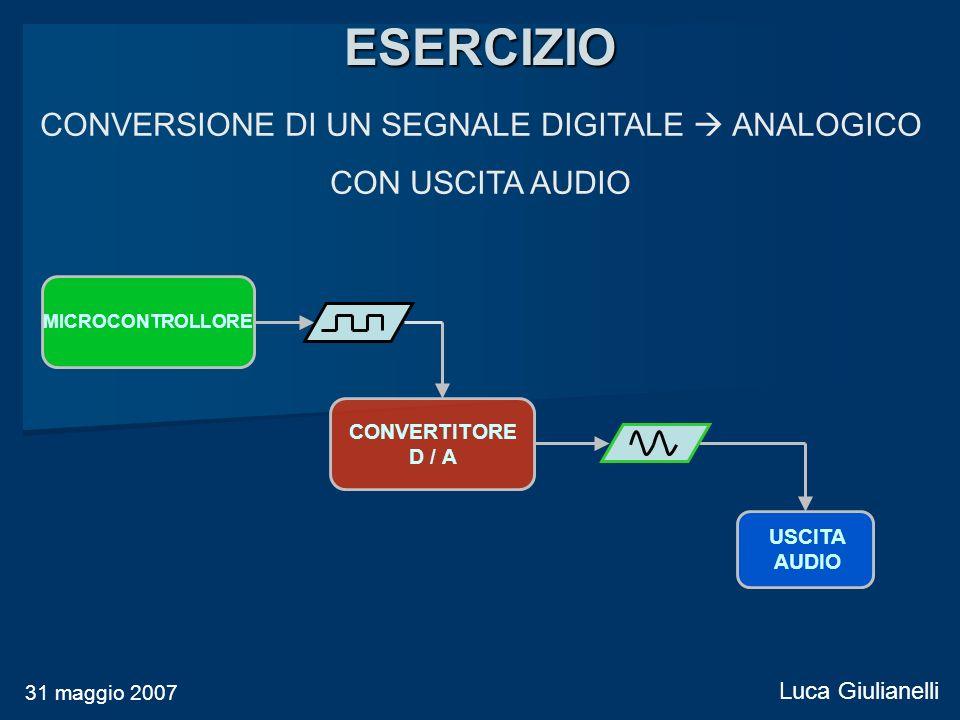 CONVERSIONE DI UN SEGNALE DIGITALE  ANALOGICO CON USCITA AUDIO
