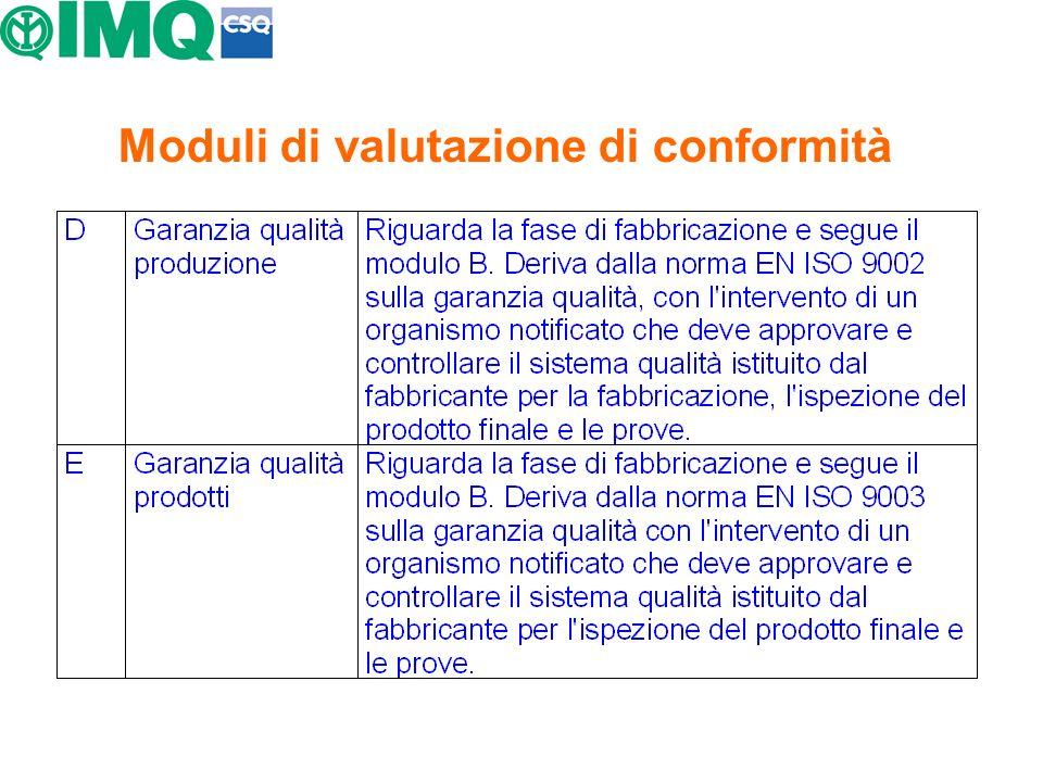 Moduli di valutazione di conformità