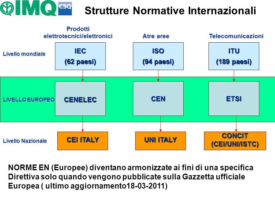 Strutture Normative Internazionali Prodotti elettrotecnici/elettronici