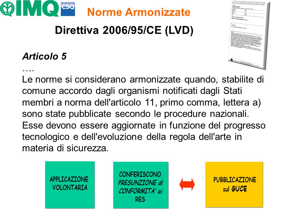 Norme Armonizzate Direttiva 2006/95/CE (LVD)