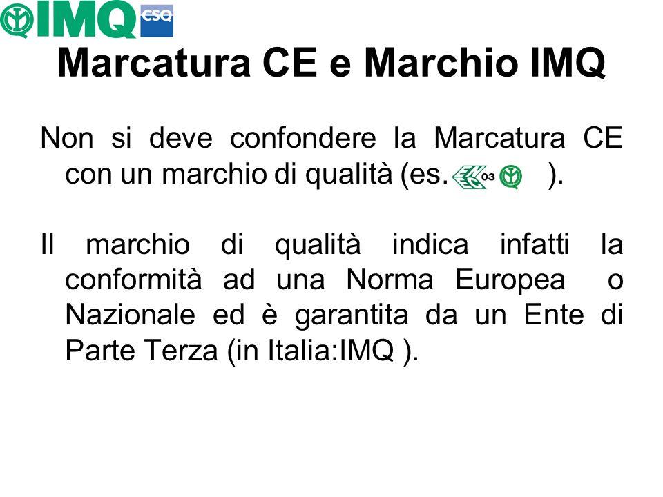 Marcatura CE e Marchio IMQ