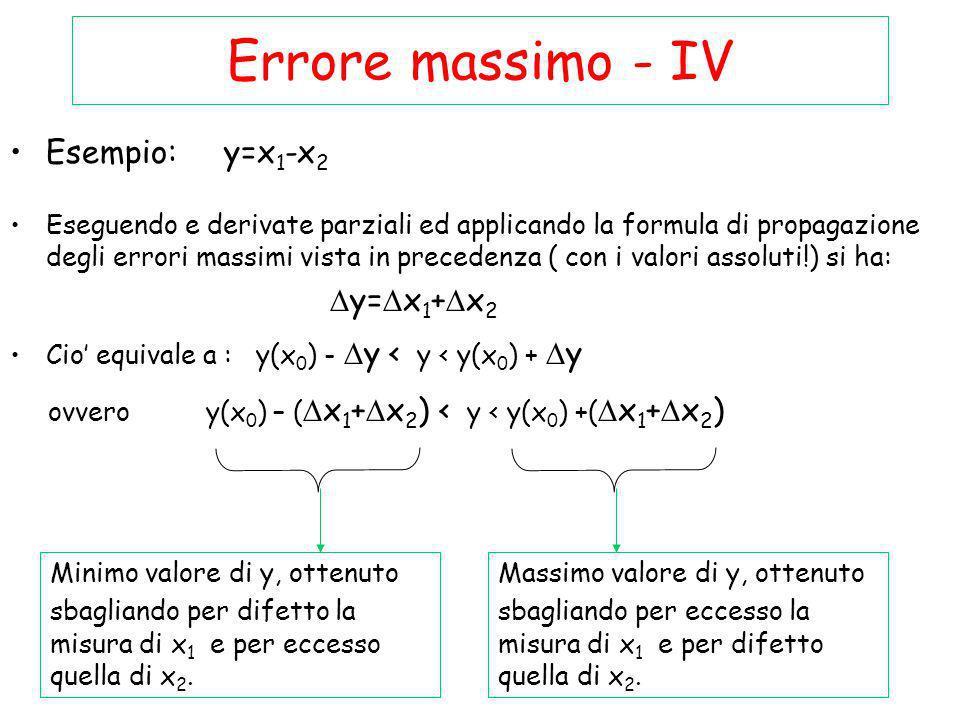 Errore massimo - IV Esempio: y=x1-x2
