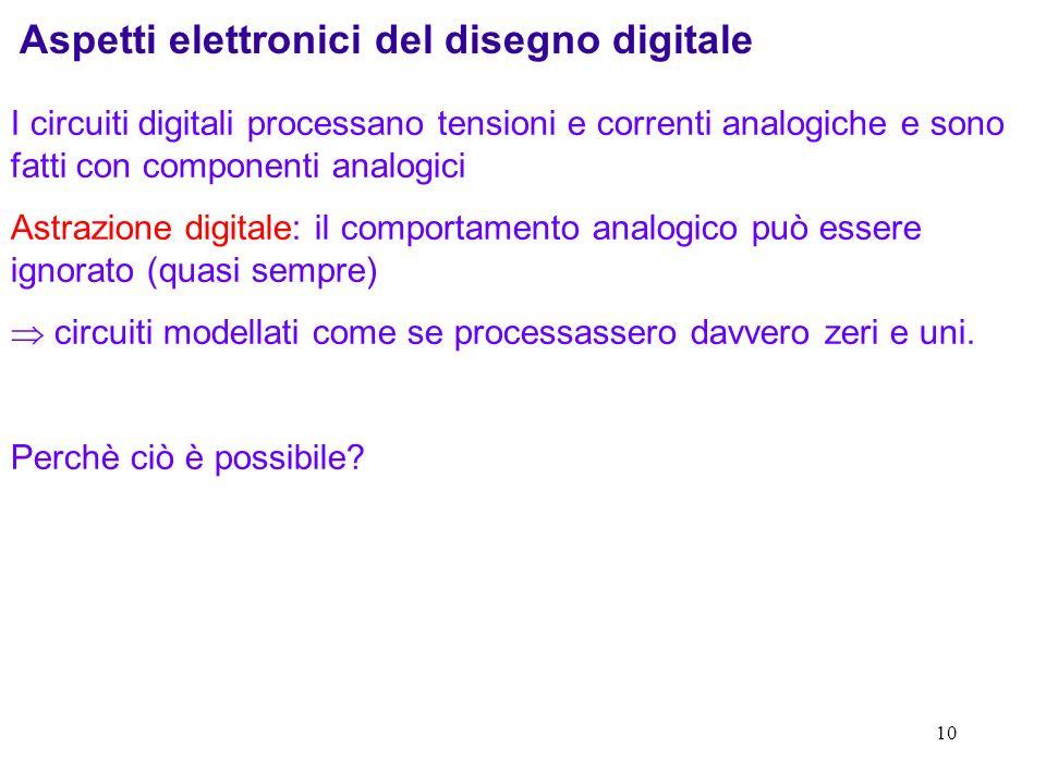 Aspetti elettronici del disegno digitale