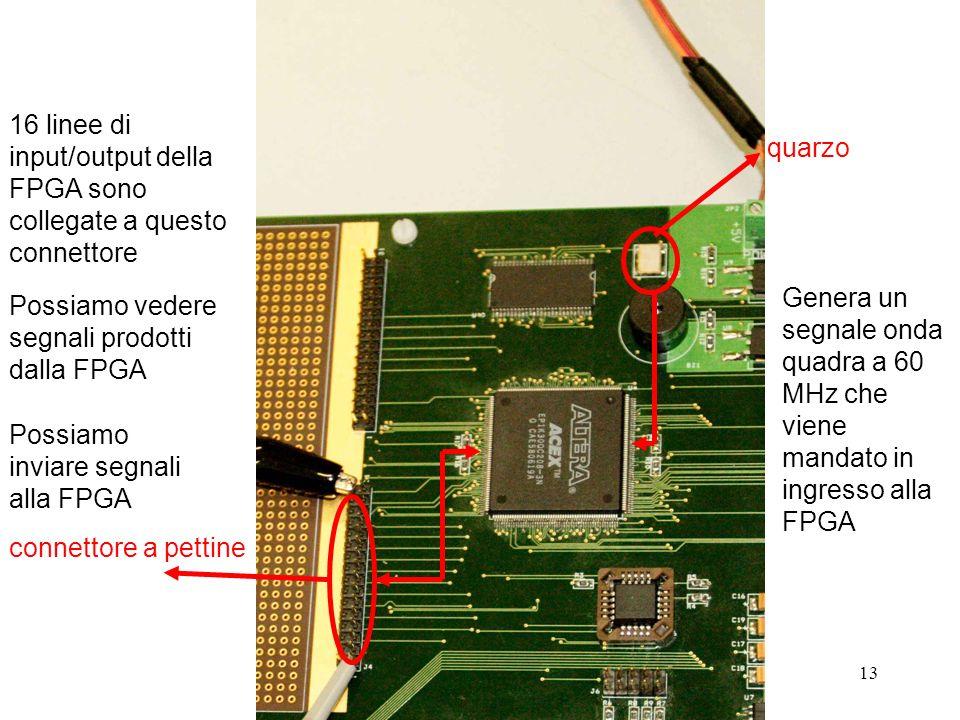 16 linee di input/output della FPGA sono collegate a questo connettore