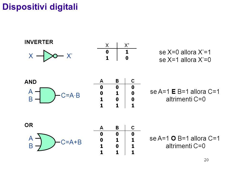 Dispositivi digitali X X' se X=0 allora X'=1 se X=1 allora X'=0 A B
