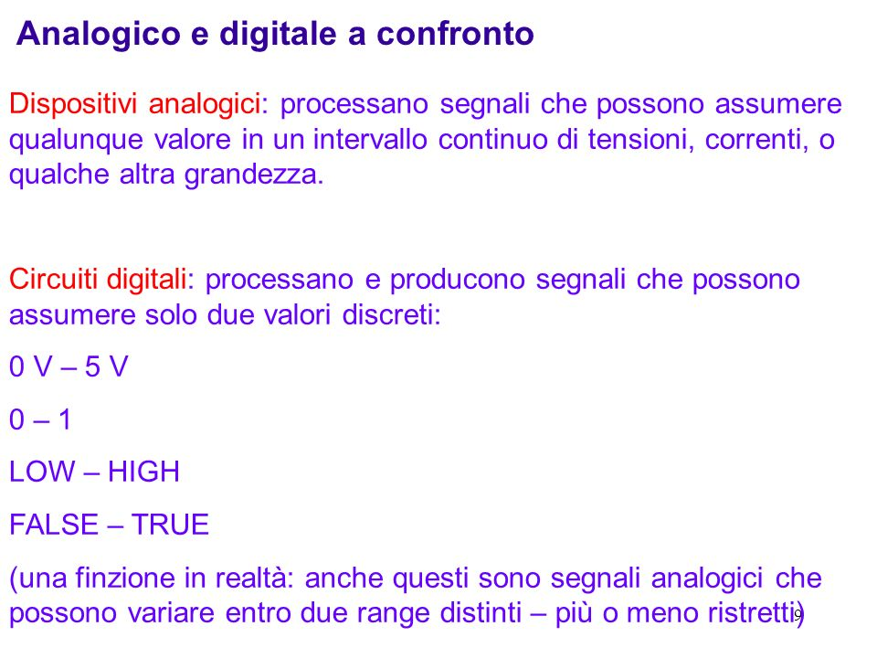 Analogico e digitale a confronto