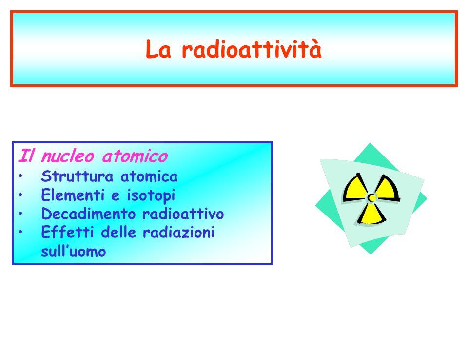 La radioattività Il nucleo atomico Struttura atomica